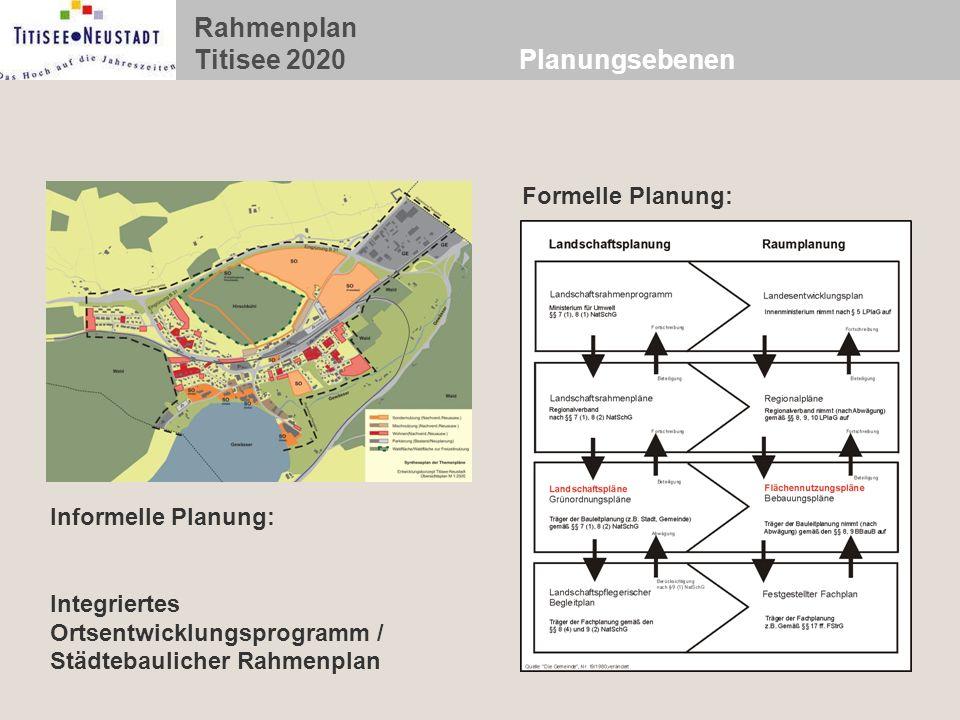 Rahmenplan Titisee 2020 Verkehr