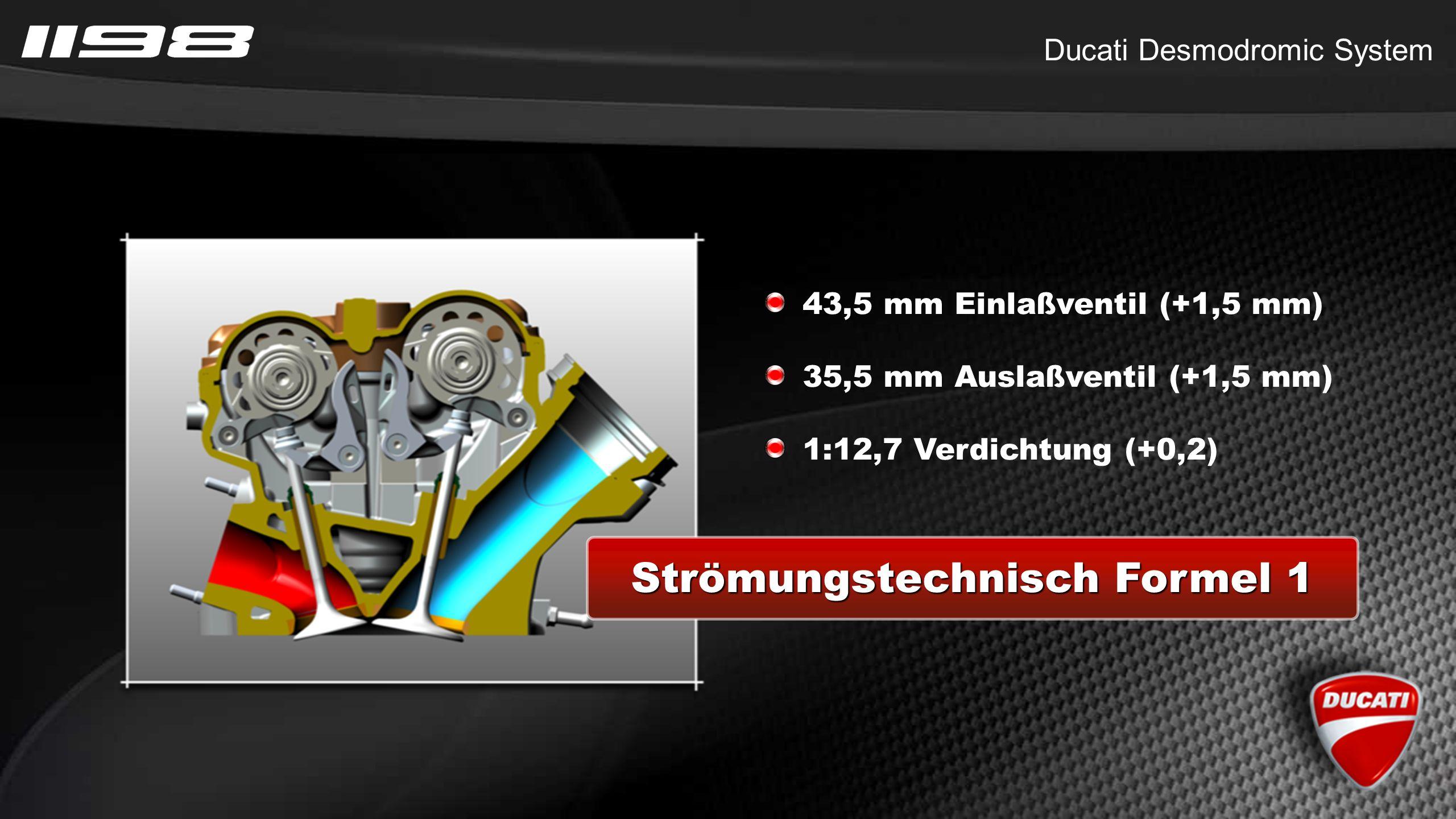 43,5 mm Einlaßventil (+1,5 mm) 35,5 mm Auslaßventil (+1,5 mm) 1:12,7 Verdichtung (+0,2) Strömungstechnisch Formel 1 Ducati Desmodromic System