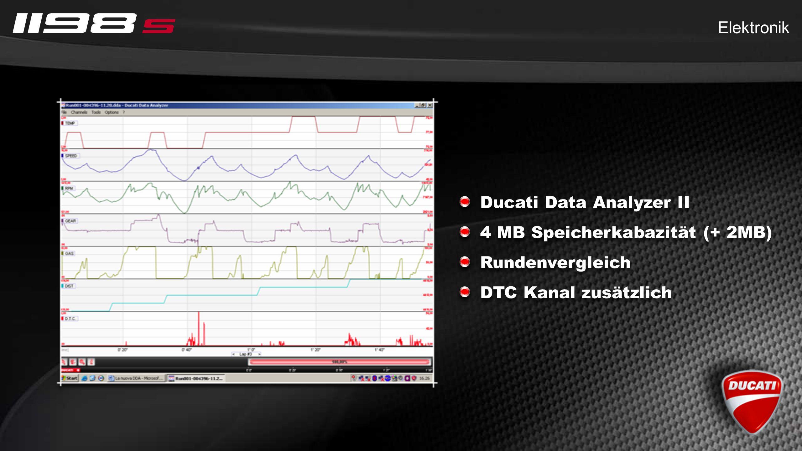 Ducati Data Analyzer II 4 MB Speicherkabazität (+ 2MB) Rundenvergleich DTC Kanal zusätzlich Ducati Data Analyzer II 4 MB Speicherkabazität (+ 2MB) Run