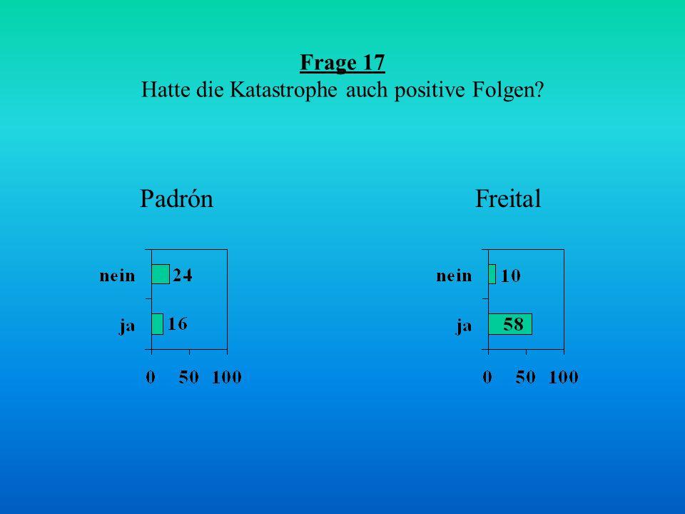 Frage 17 Hatte die Katastrophe auch positive Folgen? FreitalPadrón