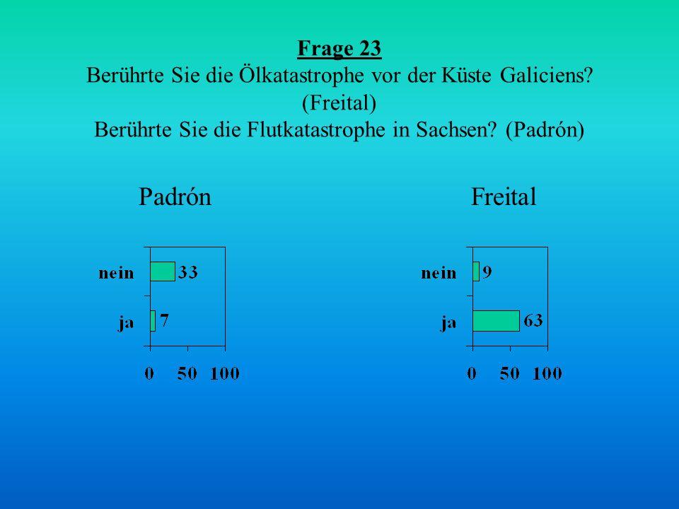 Frage 23 Berührte Sie die Ölkatastrophe vor der Küste Galiciens? (Freital) Berührte Sie die Flutkatastrophe in Sachsen? (Padrón) FreitalPadrón