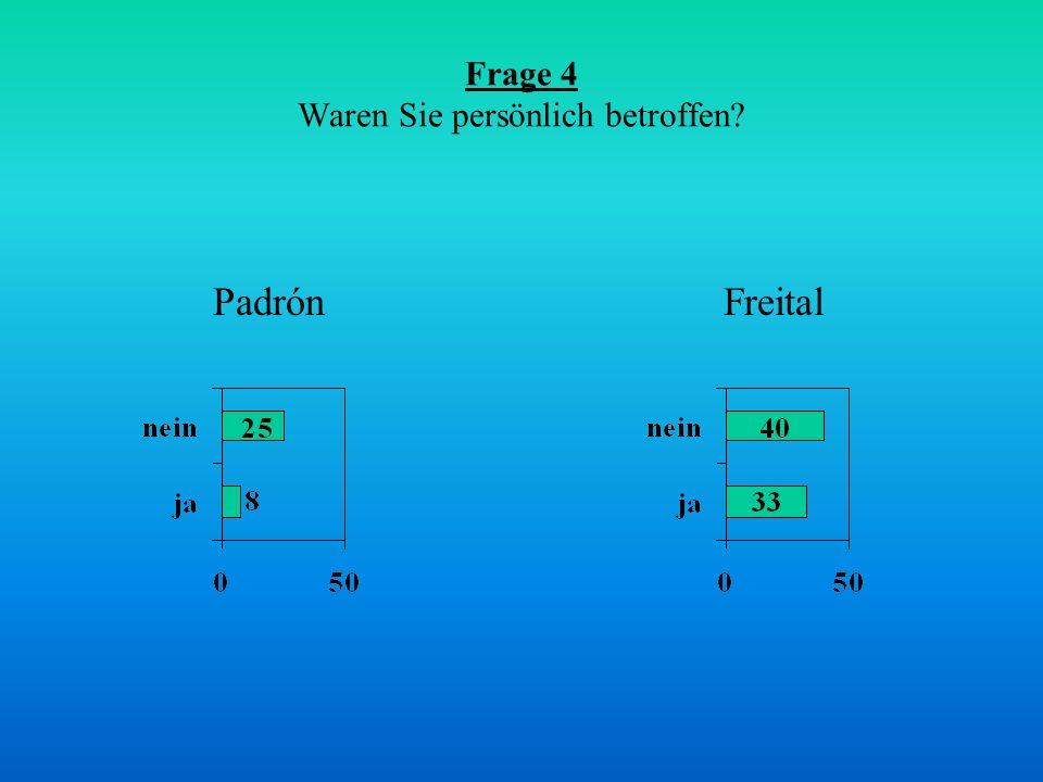 Frage 4 Waren Sie persönlich betroffen? FreitalPadrón