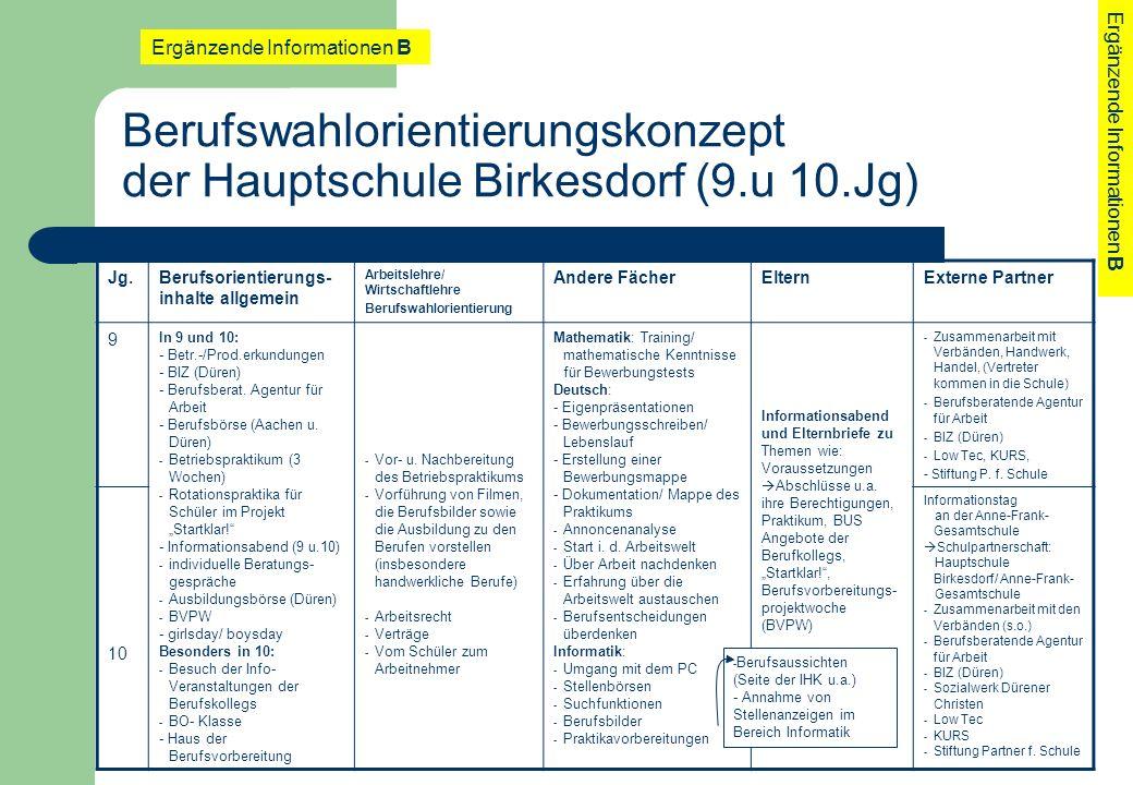 Berufswahlorientierungskonzept der Hauptschule Birkesdorf (9.u 10.Jg) Jg.Berufsorientierungs- inhalte allgemein Arbeitslehre/ Wirtschaftlehre Berufswa