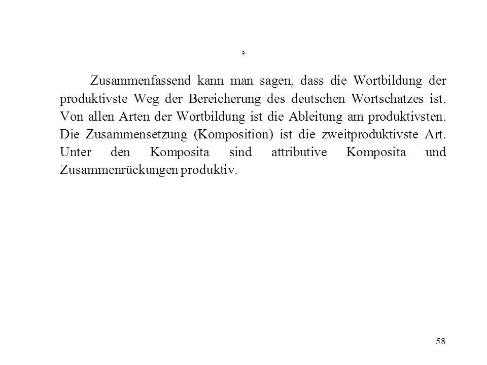 58 9 Zusammenfassend kann man sagen, dass die Wortbildung der produktivste Weg der Bereicherung des deutschen Wortschatzes ist. Von allen Arten der Wo
