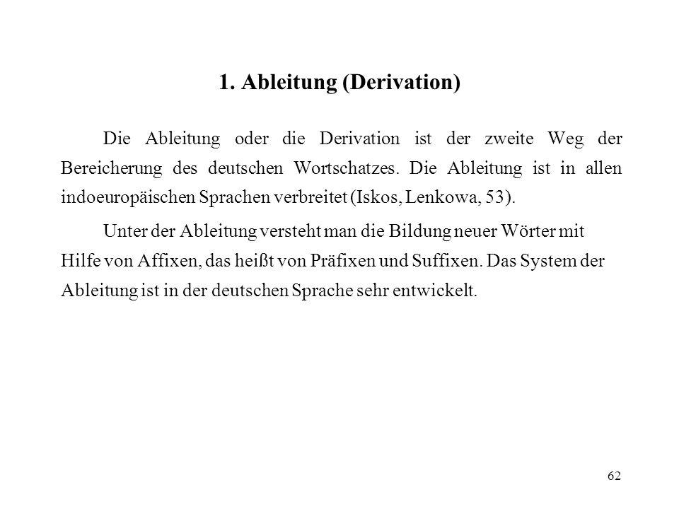 62 1. Ableitung (Derivation) Die Ableitung oder die Derivation ist der zweite Weg der Bereicherung des deutschen Wortschatzes. Die Ableitung ist in al