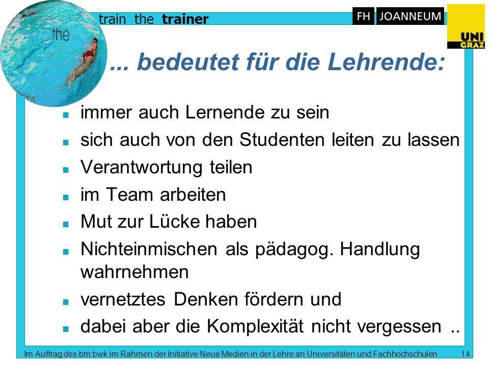 train the trainer Im Auftrag des bm:bwk im Rahmen der Initiative Neue Medien in der Lehre an Universitäten und Fachhochschulen 14...