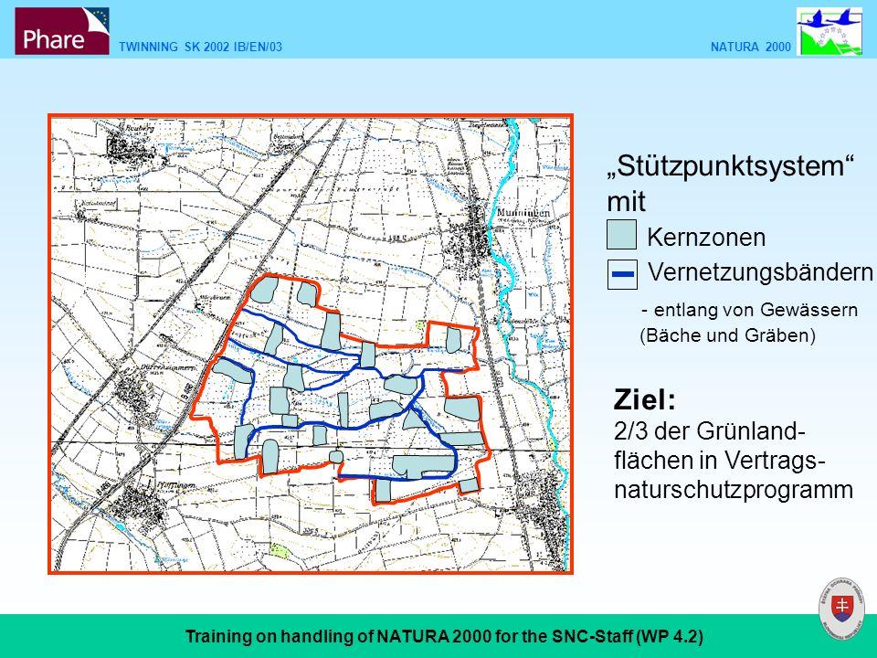 TWINNING SK 2002 IB/EN/03 NATURA 2000 Training on handling of NATURA 2000 for the SNC-Staff (WP 4.2) Stützpunktsystem mit Kernzonen Vernetzungsbändern
