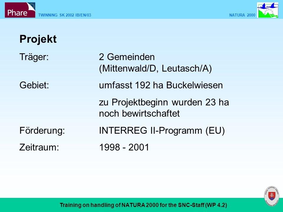 TWINNING SK 2002 IB/EN/03 NATURA 2000 Training on handling of NATURA 2000 for the SNC-Staff (WP 4.2) Projekt Träger: 2 Gemeinden (Mittenwald/D, Leutasch/A) Gebiet:umfasst 192 ha Buckelwiesen zu Projektbeginn wurden 23 ha noch bewirtschaftet Förderung: INTERREG II-Programm (EU) Zeitraum:1998 - 2001