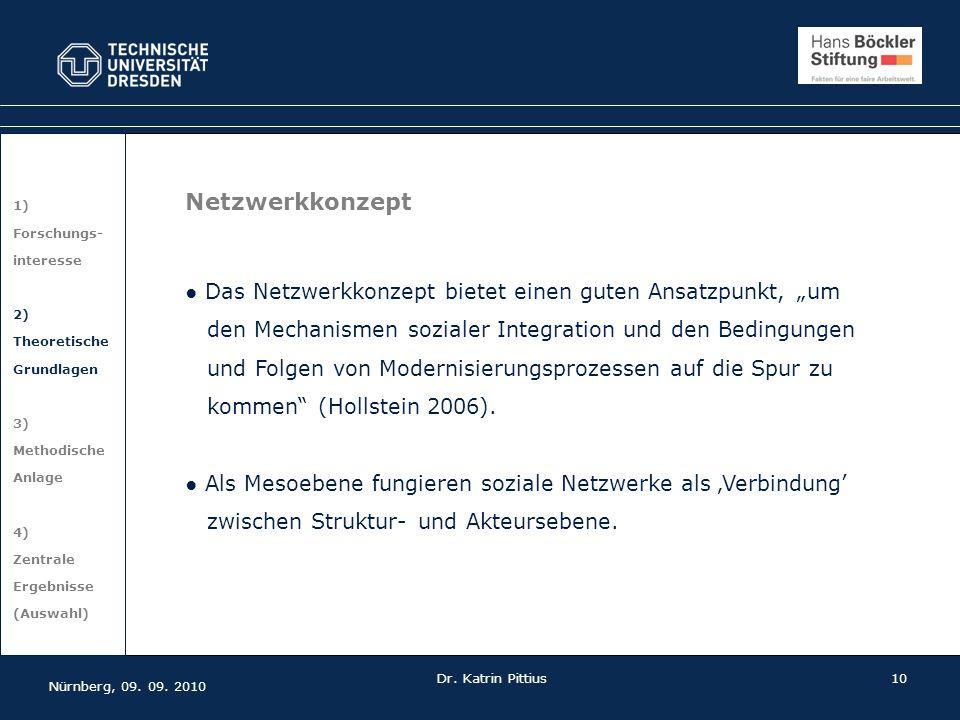 10 1) Forschungs- interesse 2) Theoretische Grundlagen 3) Methodische Anlage 4) Zentrale Ergebnisse (Auswahl) Nürnberg, 09. 09. 2010 Dr. Katrin Pittiu