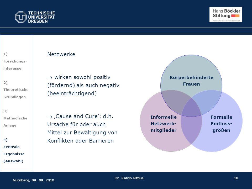 18 1) Forschungs- interesse 2) Theoretische Grundlagen 3) Methodische Anlage 4) Zentrale Ergebnisse (Auswahl) Körperbehinderte Frauen Informelle Netzw