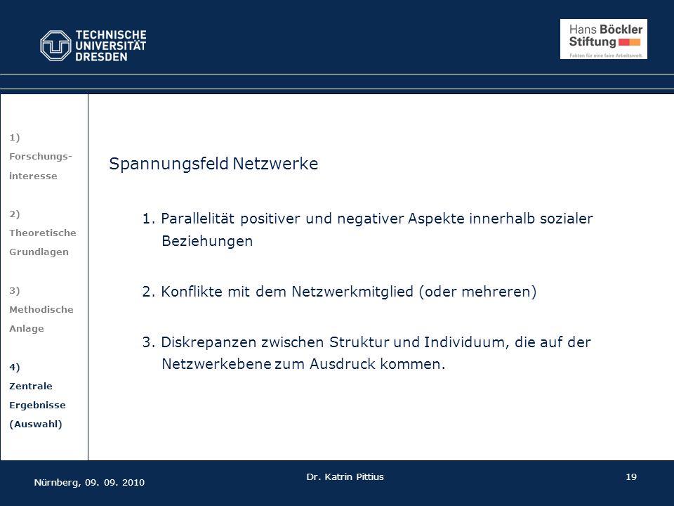 19 1) Forschungs- interesse 2) Theoretische Grundlagen 3) Methodische Anlage 4) Zentrale Ergebnisse (Auswahl) Spannungsfeld Netzwerke 1. Parallelität