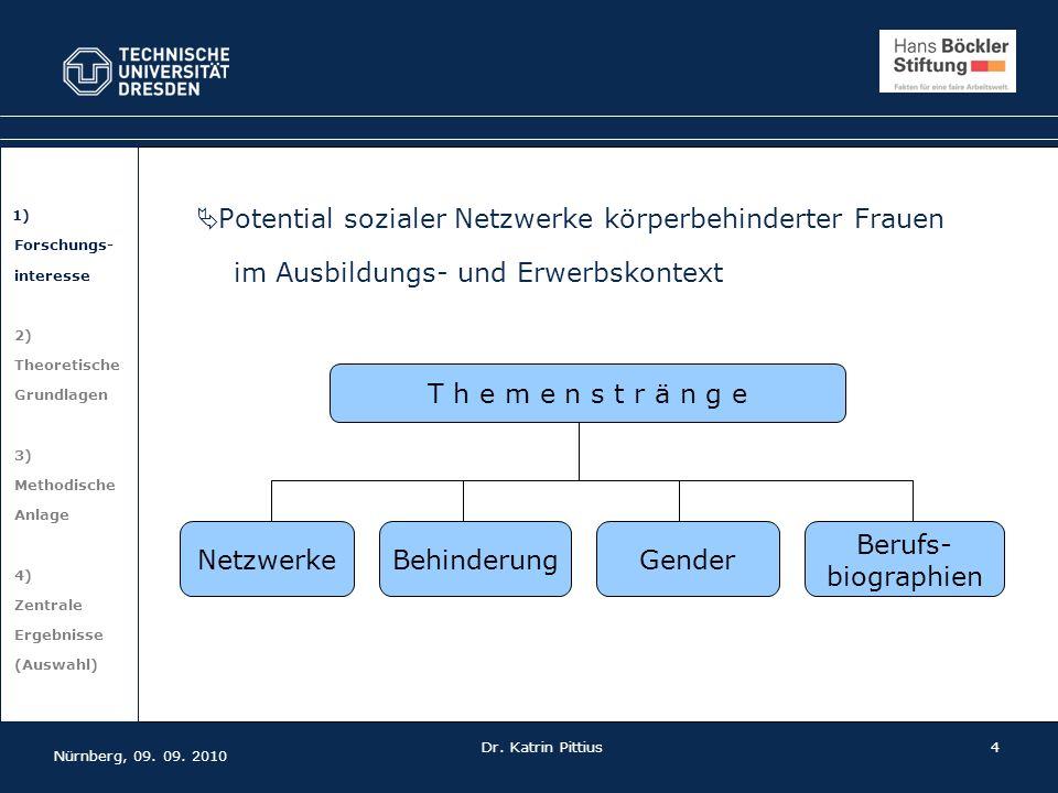 4 1) Forschungs- interesse 2) Theoretische Grundlagen 3) Methodische Anlage 4) Zentrale Ergebnisse (Auswahl) Potential sozialer Netzwerke körperbehind