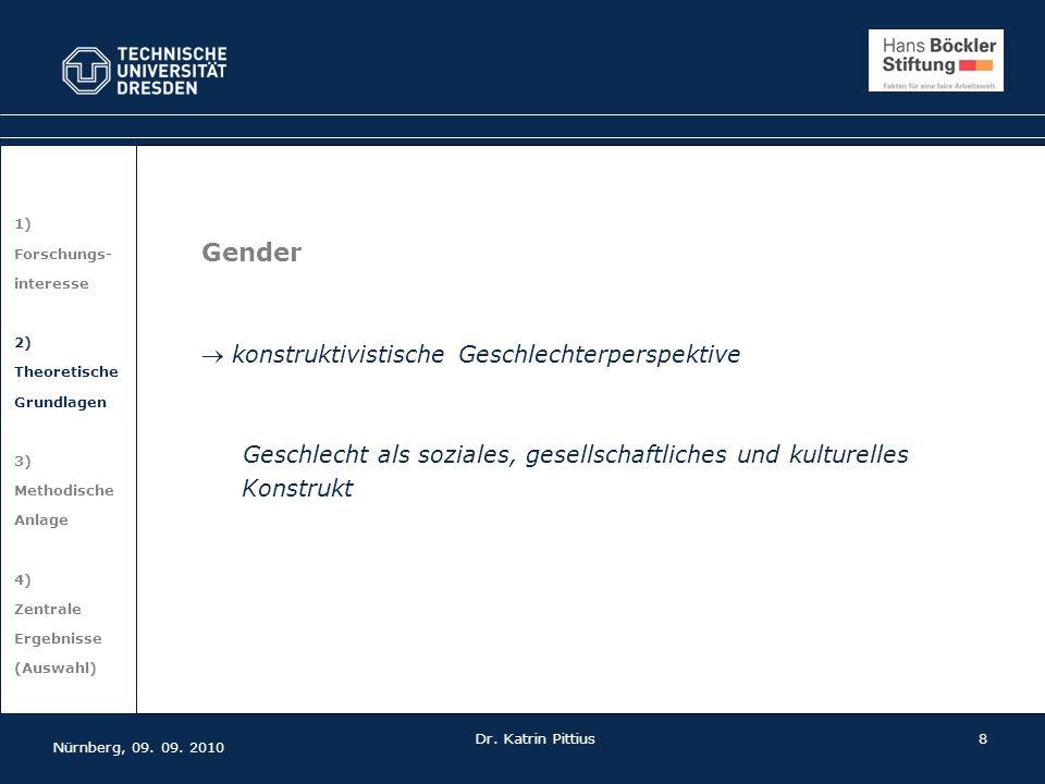 8 1) Forschungs- interesse 2) Theoretische Grundlagen 3) Methodische Anlage 4) Zentrale Ergebnisse (Auswahl) Nürnberg, 09. 09. 2010 Dr. Katrin Pittius