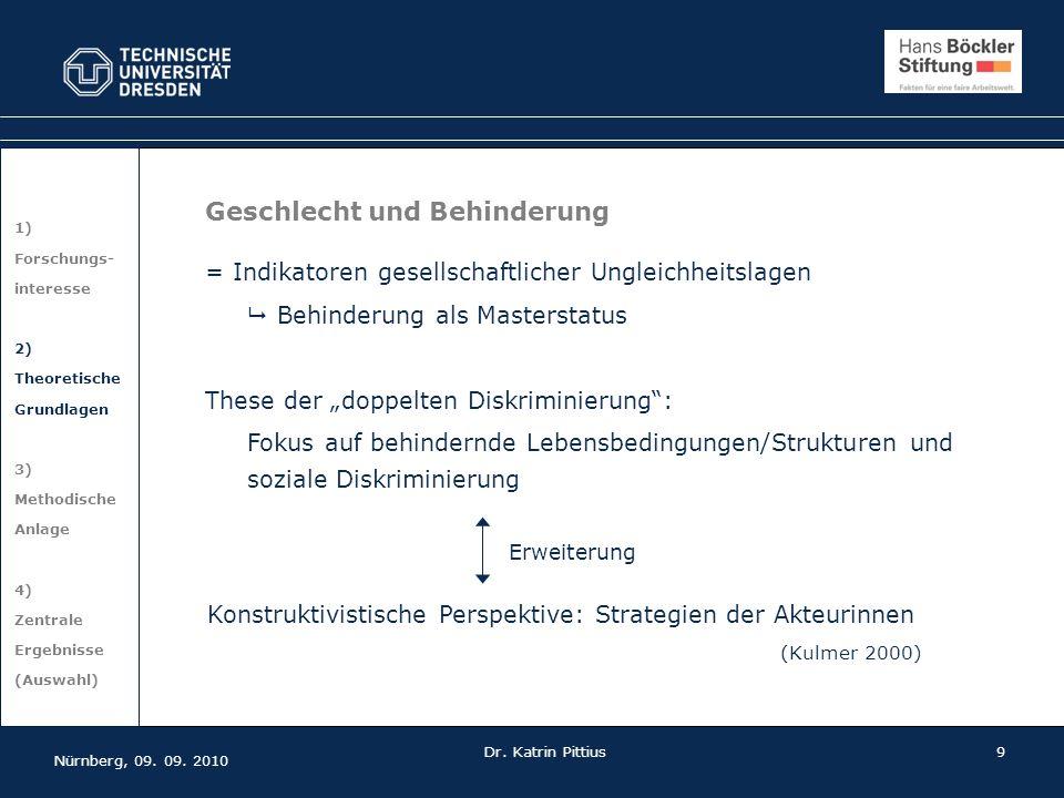 9 1) Forschungs- interesse 2) Theoretische Grundlagen 3) Methodische Anlage 4) Zentrale Ergebnisse (Auswahl) Nürnberg, 09. 09. 2010 Dr. Katrin Pittius