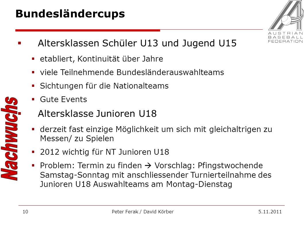 Peter Ferak / David Körber 5.11.201110 Bundesländercups Altersklassen Schüler U13 und Jugend U15 etabliert, Kontinuität über Jahre viele Teilnehmende