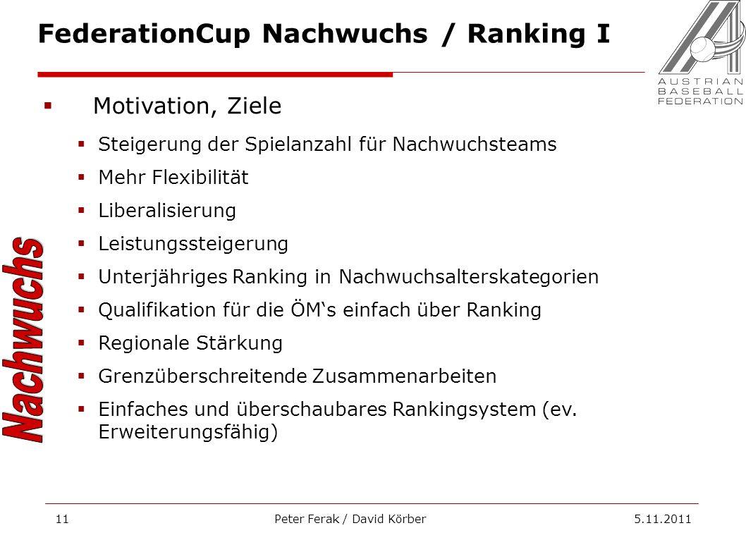 Peter Ferak / David Körber 5.11.201111 FederationCup Nachwuchs / Ranking I Motivation, Ziele Steigerung der Spielanzahl für Nachwuchsteams Mehr Flexib