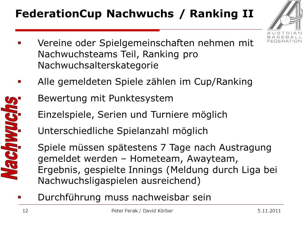 Peter Ferak / David Körber 5.11.201112 FederationCup Nachwuchs / Ranking II Vereine oder Spielgemeinschaften nehmen mit Nachwuchsteams Teil, Ranking p