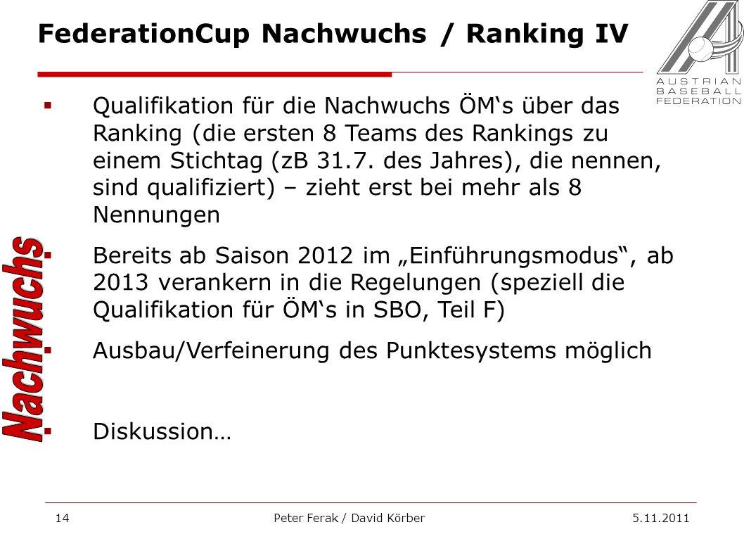 Peter Ferak / David Körber 5.11.201114 FederationCup Nachwuchs / Ranking IV Qualifikation für die Nachwuchs ÖMs über das Ranking (die ersten 8 Teams des Rankings zu einem Stichtag (zB 31.7.