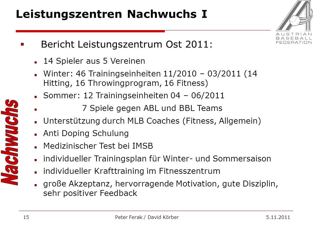 Peter Ferak / David Körber 5.11.201115 Leistungszentren Nachwuchs I Bericht Leistungszentrum Ost 2011: 14 Spieler aus 5 Vereinen Winter: 46 Trainingse