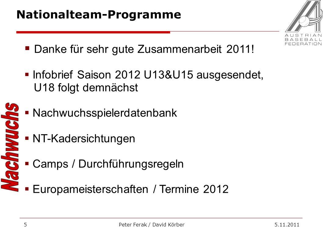 Peter Ferak / David Körber 5.11.20115 Nationalteam-Programme Danke für sehr gute Zusammenarbeit 2011! Infobrief Saison 2012 U13&U15 ausgesendet, U18 f