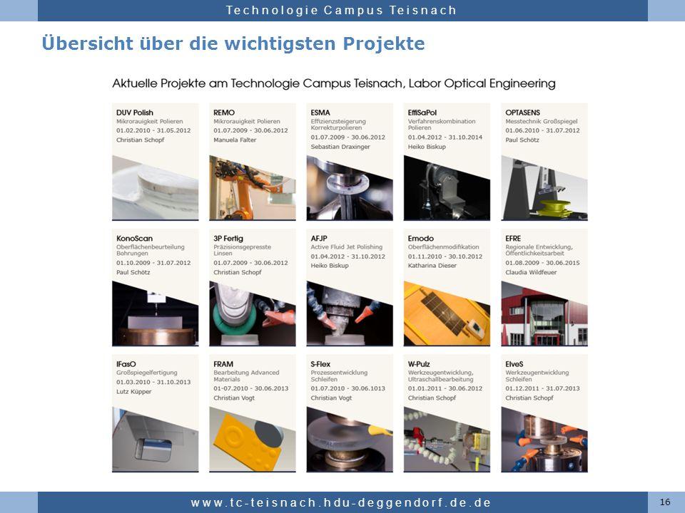 Hochschule für angewandte Wissenschaften Deggendorf Technologie Campus Teisnach Übersicht über die wichtigsten Projekte 16 www.tc-teisnach.hdu-deggend