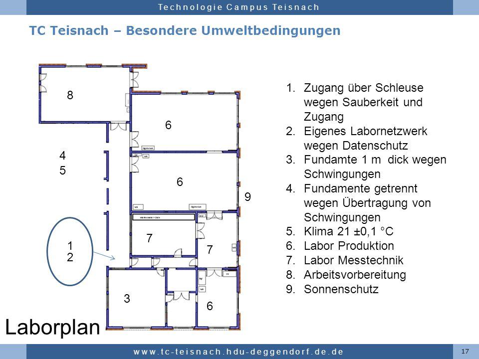 Hochschule für angewandte Wissenschaften Deggendorf Technologie Campus Teisnach TC Teisnach – Besondere Umweltbedingungen 17 www.tc-teisnach.hdu-degge