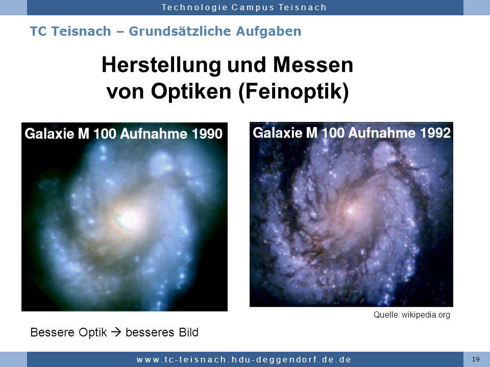 Hochschule für angewandte Wissenschaften Deggendorf Technologie Campus Teisnach TC Teisnach – Grundsätzliche Aufgaben 19 www.tc-teisnach.hdu-deggendor