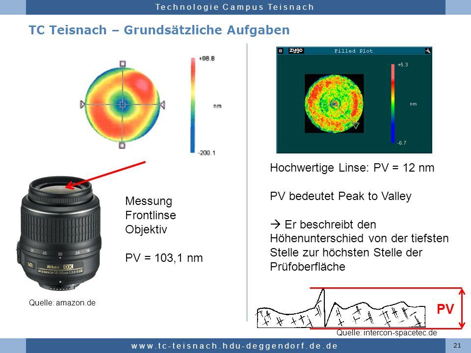 Hochschule für angewandte Wissenschaften Deggendorf Technologie Campus Teisnach TC Teisnach – Grundsätzliche Aufgaben 21 www.tc-teisnach.hdu-deggendor
