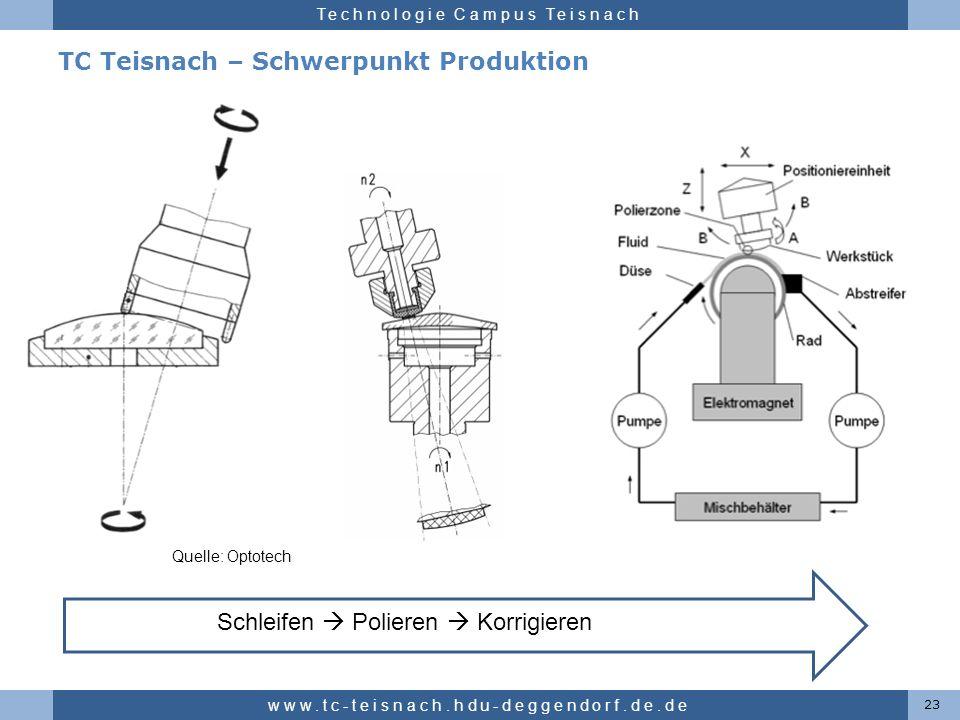Hochschule für angewandte Wissenschaften Deggendorf Technologie Campus Teisnach TC Teisnach – Schwerpunkt Produktion 23 www.tc-teisnach.hdu-deggendorf
