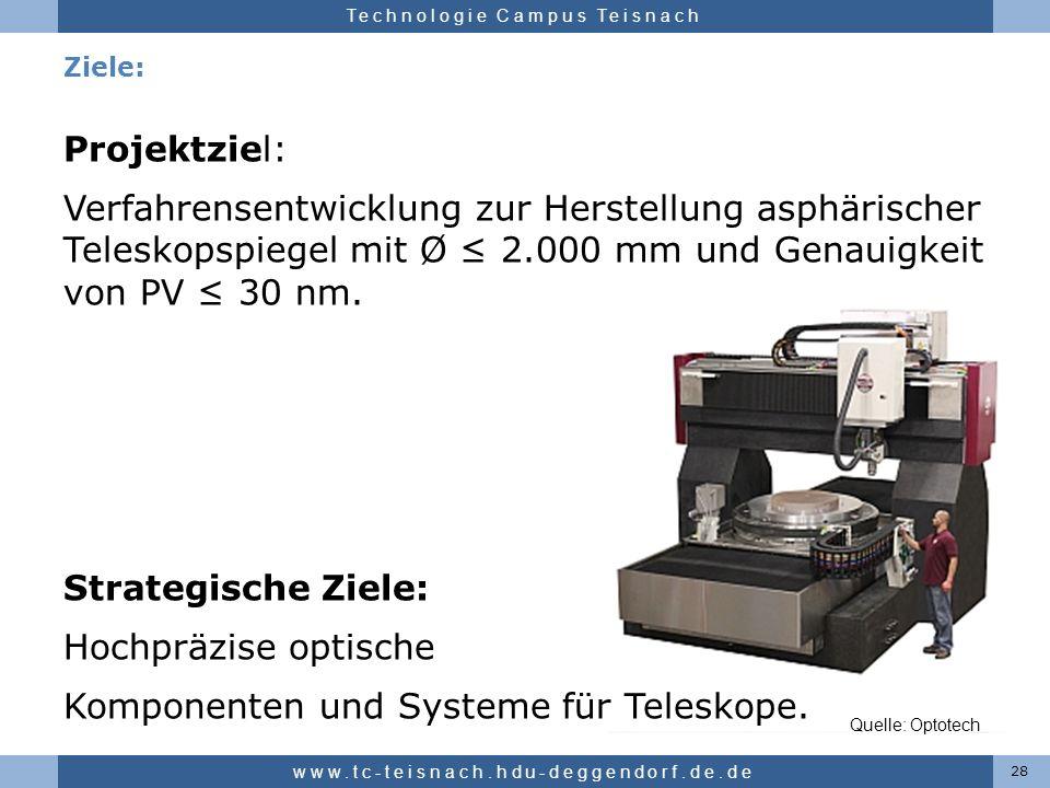 Hochschule für angewandte Wissenschaften Deggendorf Technologie Campus Teisnach Ziele: Projektziel: Verfahrensentwicklung zur Herstellung asphärischer