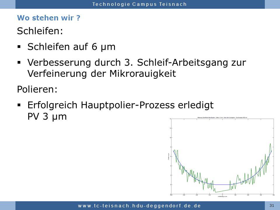 Hochschule für angewandte Wissenschaften Deggendorf Technologie Campus Teisnach Wo stehen wir ? Schleifen: Schleifen auf 6 µm Verbesserung durch 3. Sc