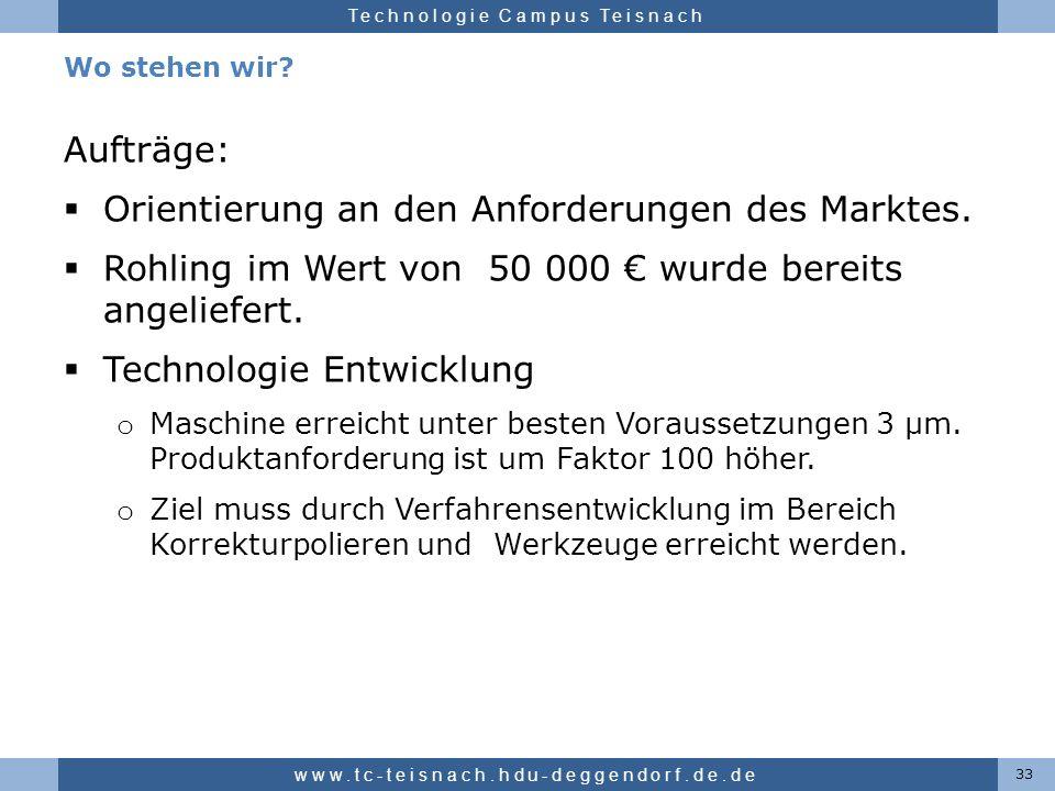 Hochschule für angewandte Wissenschaften Deggendorf Technologie Campus Teisnach Wo stehen wir? Aufträge: Orientierung an den Anforderungen des Marktes