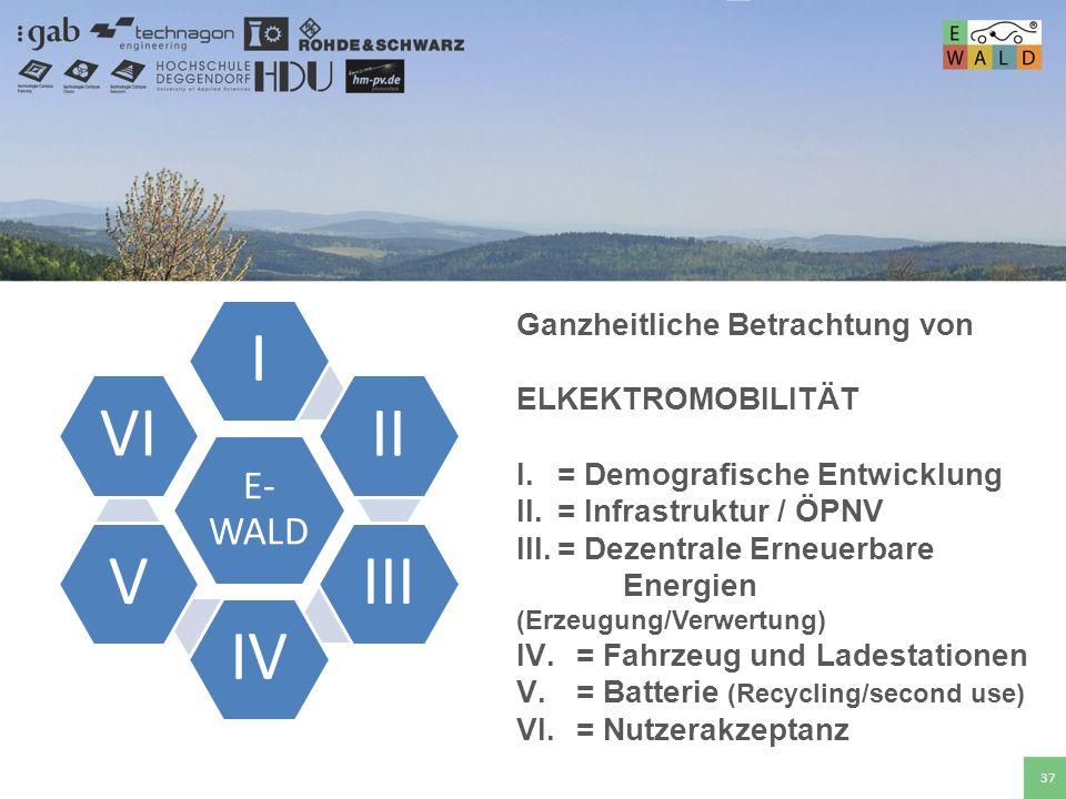 Hochschule für angewandte Wissenschaften Deggendorf 37 Ganzheitliche Betrachtung von ELKEKTROMOBILITÄT I.= Demografische Entwicklung II.= Infrastruktu