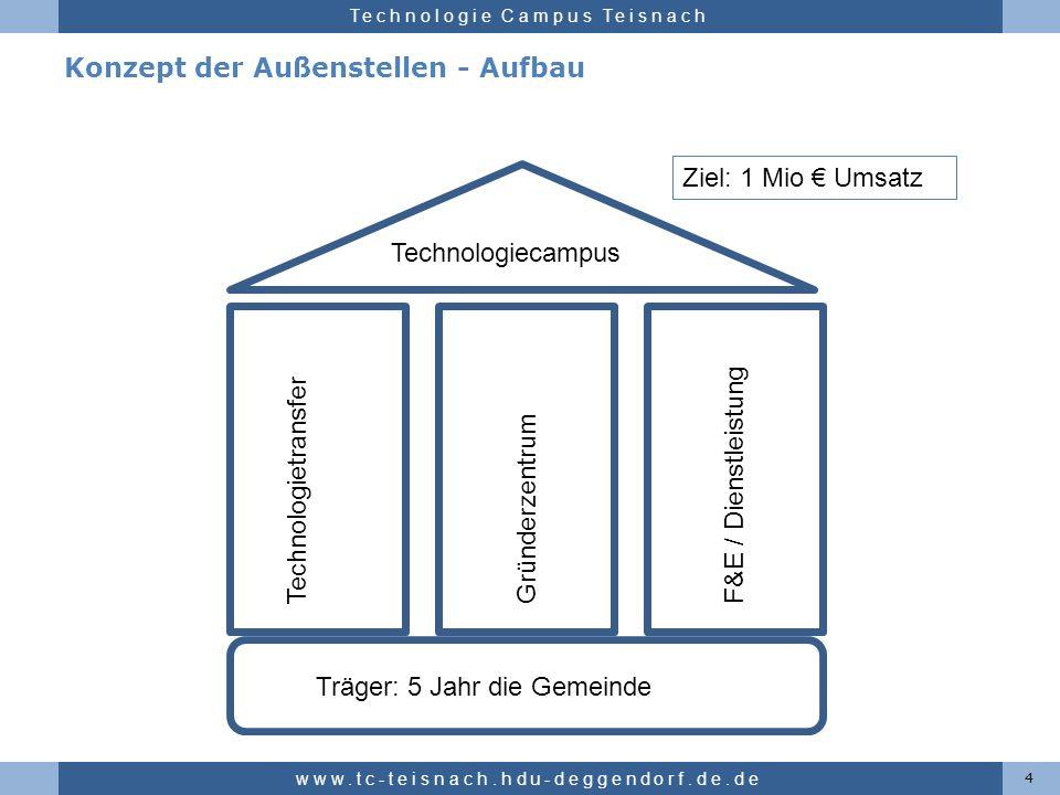 Hochschule für angewandte Wissenschaften Deggendorf Technologie Campus Teisnach Konzept der Außenstellen - Aufbau 4 www.tc-teisnach.hdu-deggendorf.de.