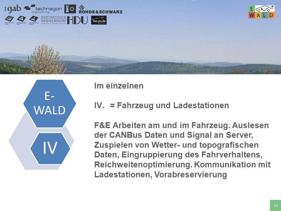 Hochschule für angewandte Wissenschaften Deggendorf 41 Im einzelnen IV.= Fahrzeug und Ladestationen F&E Arbeiten am und im Fahrzeug. Auslesen der CANB