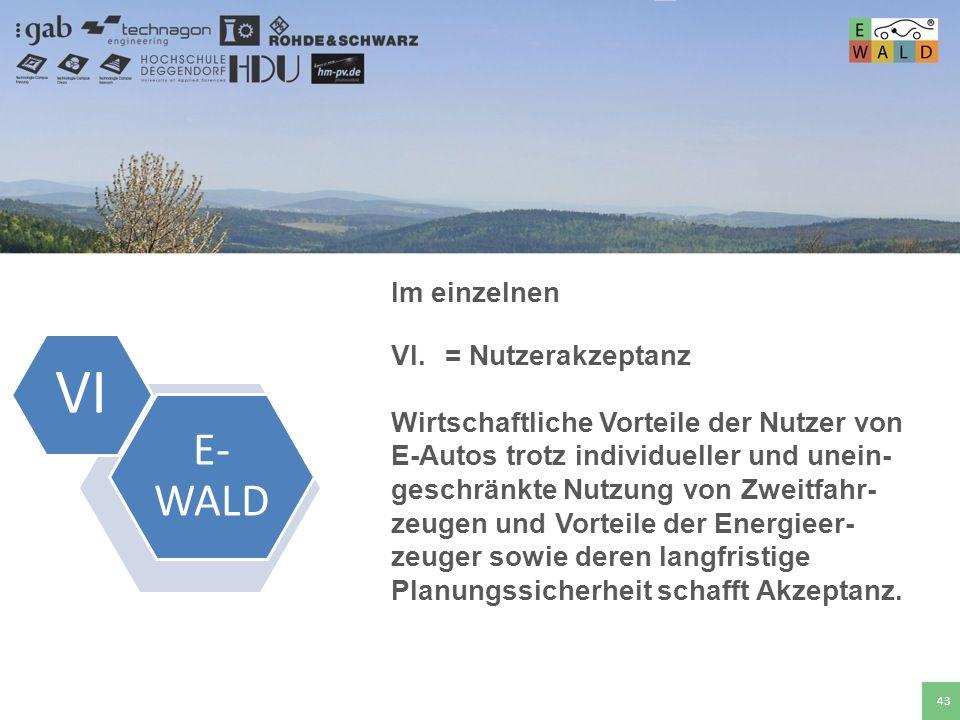 Hochschule für angewandte Wissenschaften Deggendorf 43 Im einzelnen VI.= Nutzerakzeptanz Wirtschaftliche Vorteile der Nutzer von E-Autos trotz individ
