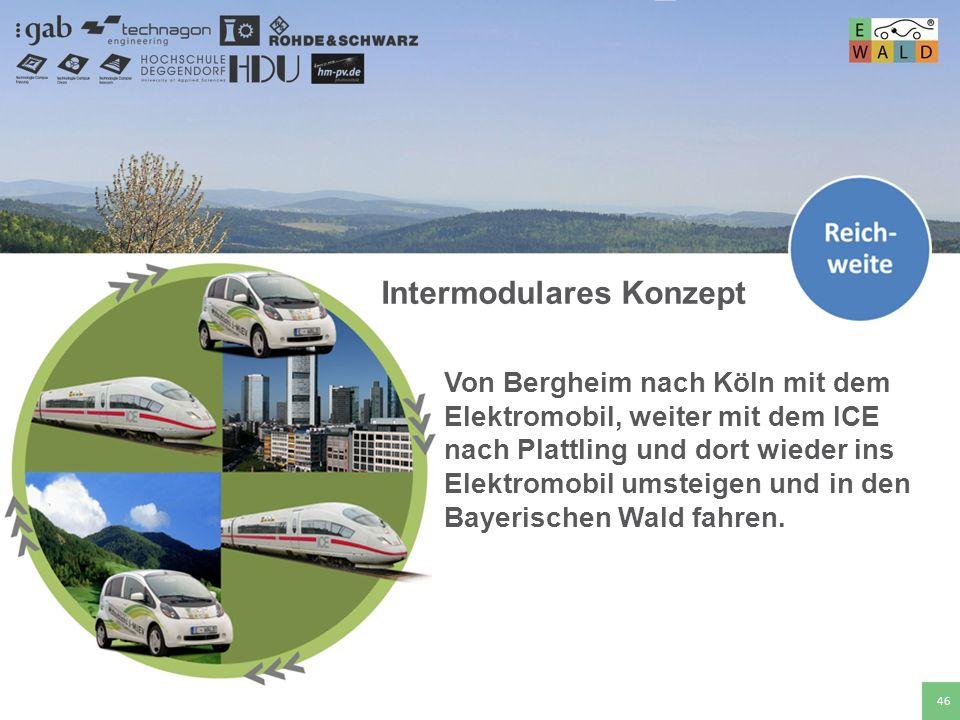 Hochschule für angewandte Wissenschaften Deggendorf 46 Intermodulares Konzept Von Bergheim nach Köln mit dem Elektromobil, weiter mit dem ICE nach Pla