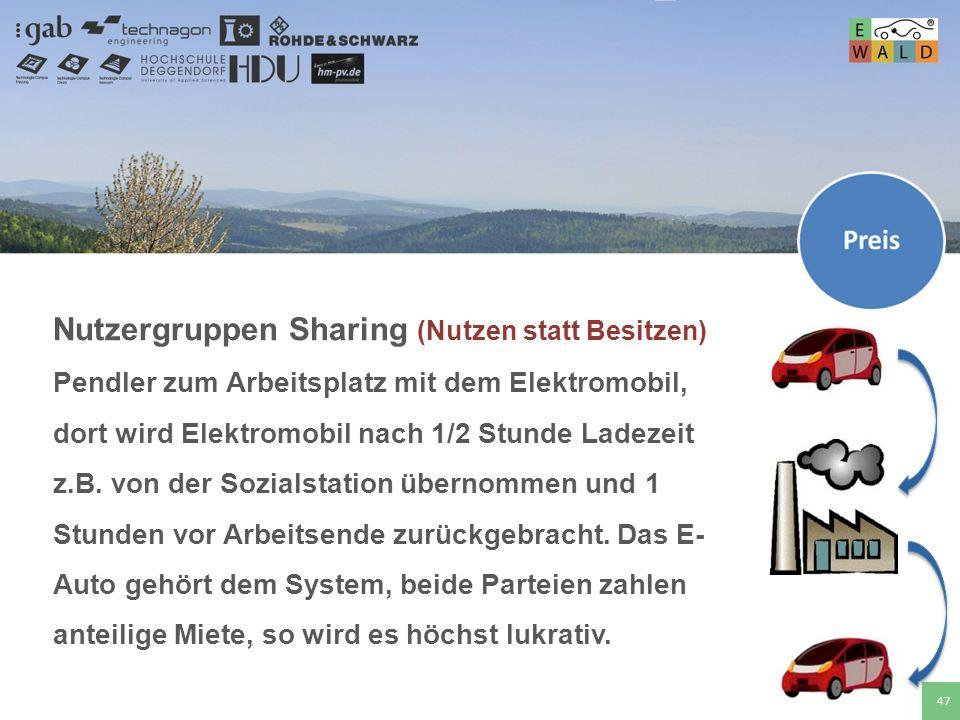 Hochschule für angewandte Wissenschaften Deggendorf 47 Nutzergruppen Sharing (Nutzen statt Besitzen) Pendler zum Arbeitsplatz mit dem Elektromobil, do