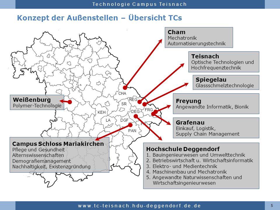 Hochschule für angewandte Wissenschaften Deggendorf Technologie Campus Teisnach Konzept der Außenstellen – Schwerpunkt Cham 6 www.tc-teisnach.hdu-deggendorf.de.de - Mechatronische Systeme und Produktionstechnik - Sensorik, Robotik, Steuerungstechniken