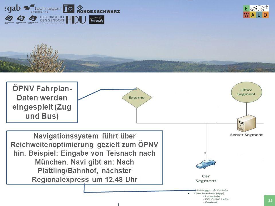 Hochschule für angewandte Wissenschaften Deggendorf 52 ÖPNV Fahrplan- Daten werden eingespielt (Zug und Bus) Navigationssystem führt über Reichweiteno