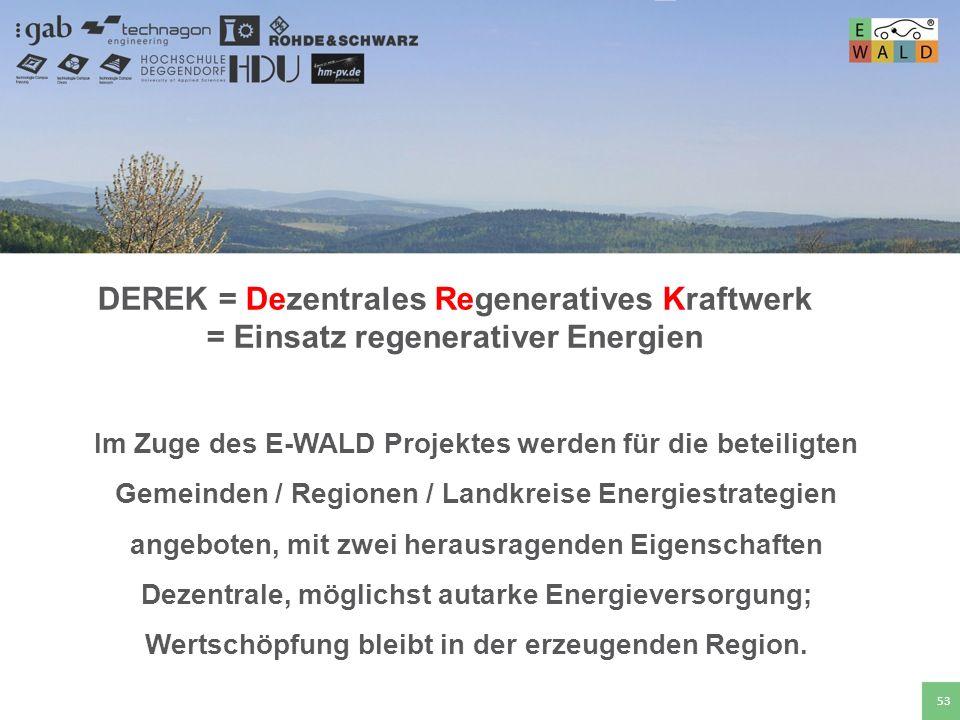 Hochschule für angewandte Wissenschaften Deggendorf 53 Im Zuge des E-WALD Projektes werden für die beteiligten Gemeinden / Regionen / Landkreise Energ