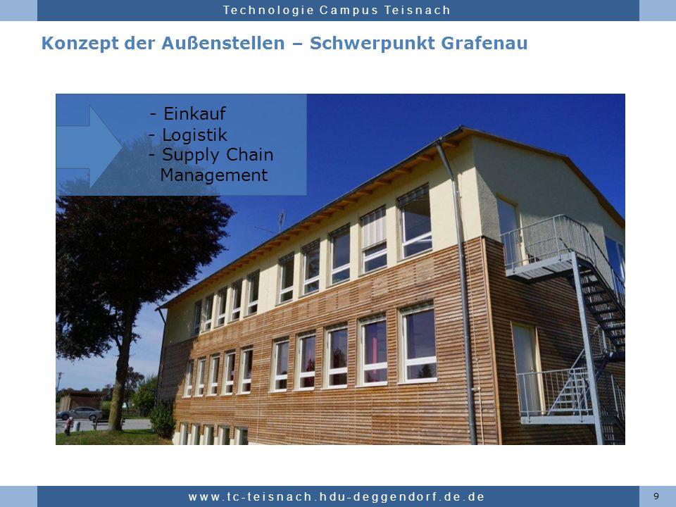 Hochschule für angewandte Wissenschaften Deggendorf Technologie Campus Teisnach Konzept der Außenstellen – Schwerpunkt Grafenau 9 www.tc-teisnach.hdu-