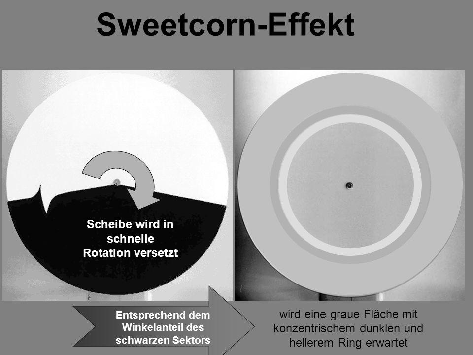 Sweetcorn-Effekt schnelle Rotation Die Zone, wo der erwartete Effekt eintritt, ist hier mit dem weißen Ring verdeckt.