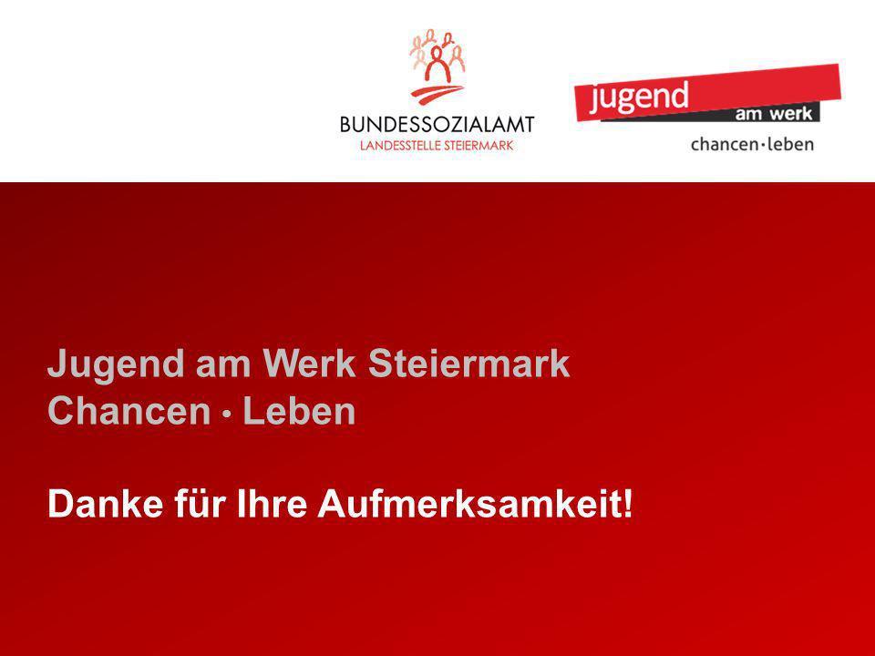 Jugend am Werk Steiermark Chancen Leben Danke für Ihre Aufmerksamkeit!