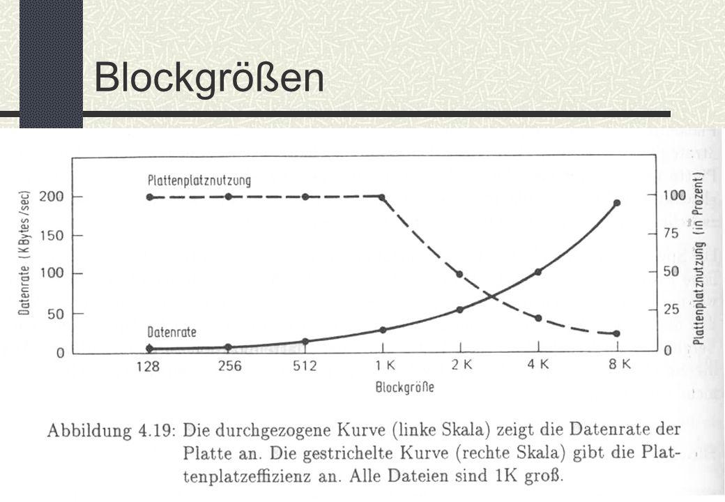 BIT – Schaßan – WS 02/03 Blockgrößen