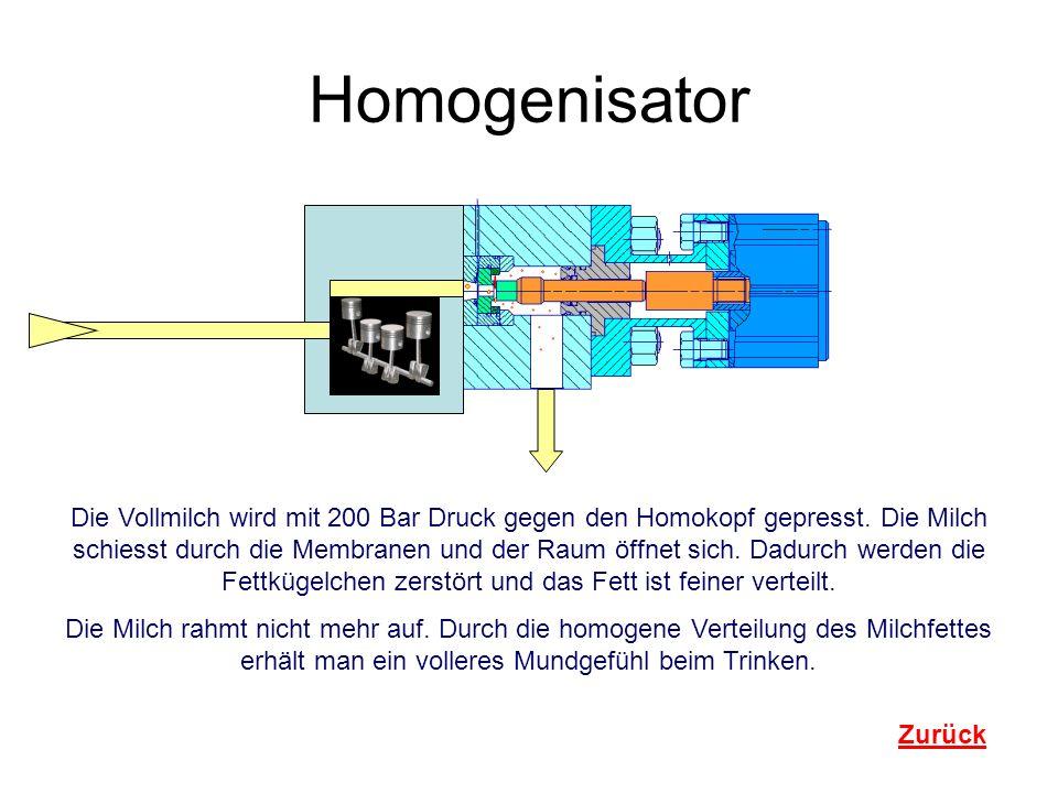 Homogenisator Rohmilch Plattenerwärmer Seperator Ventil MagermilchPastmilch Thermisierte Milch Sahne Milch Anlieferung Pumpe Filter Zähler Hoch Erhitz