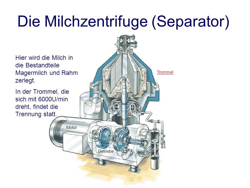 Homogenisator Die Vollmilch wird mit 200 Bar Druck gegen den Homokopf gepresst. Die Milch schiesst durch die Membranen und der Raum öffnet sich. Dadur