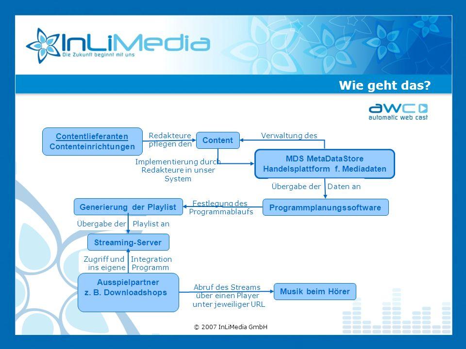 Contentlieferanten Contenteinrichtungen MDS MetaDataStore Ist das Bindeglied Ausspielpartner z.