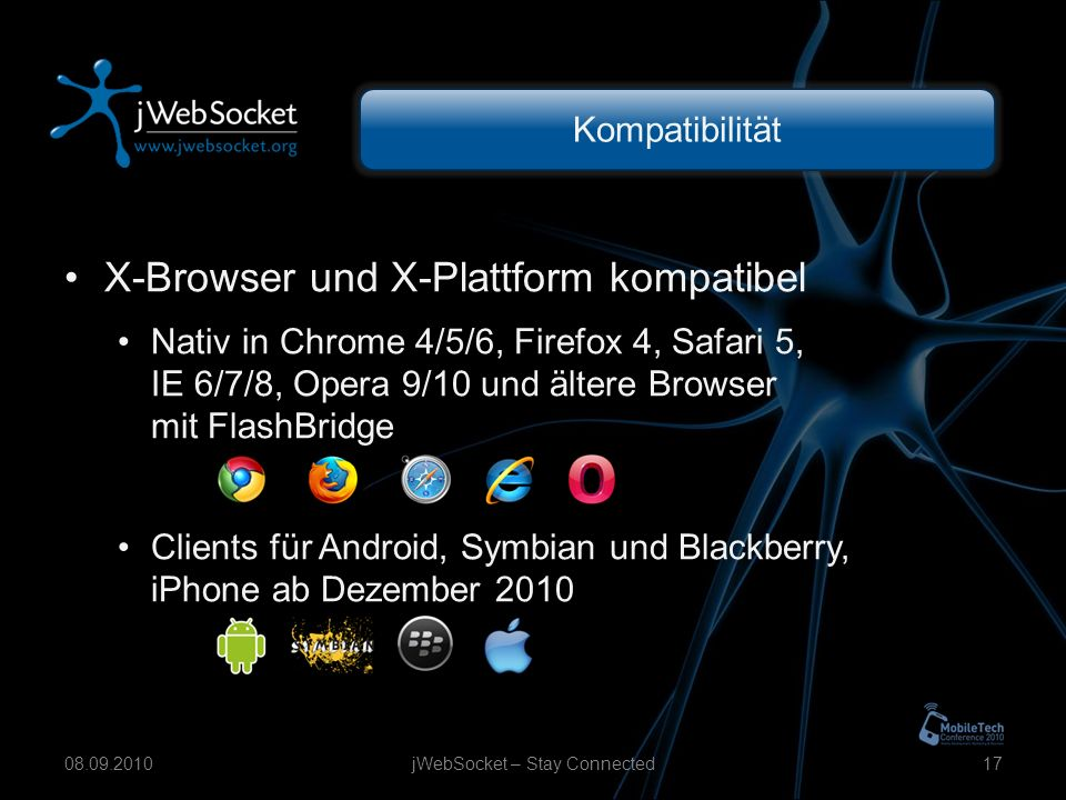 Kompatibilität X-Browser und X-Plattform kompatibel Nativ in Chrome 4/5/6, Firefox 4, Safari 5, IE 6/7/8, Opera 9/10 und ältere Browser mit FlashBridge Clients für Android, Symbian und Blackberry, iPhone ab Dezember 2010 jWebSocket – Stay Connected1708.09.2010