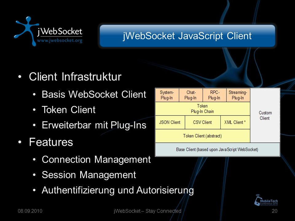 jWebSocket JavaScript Client Client Infrastruktur Basis WebSocket Client Token Client Erweiterbar mit Plug-Ins Features Connection Management Session Management Authentifizierung und Autorisierung jWebSocket – Stay Connected2008.09.2010